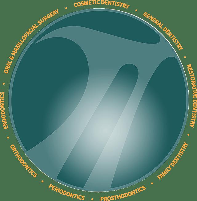 Dentistry Circle